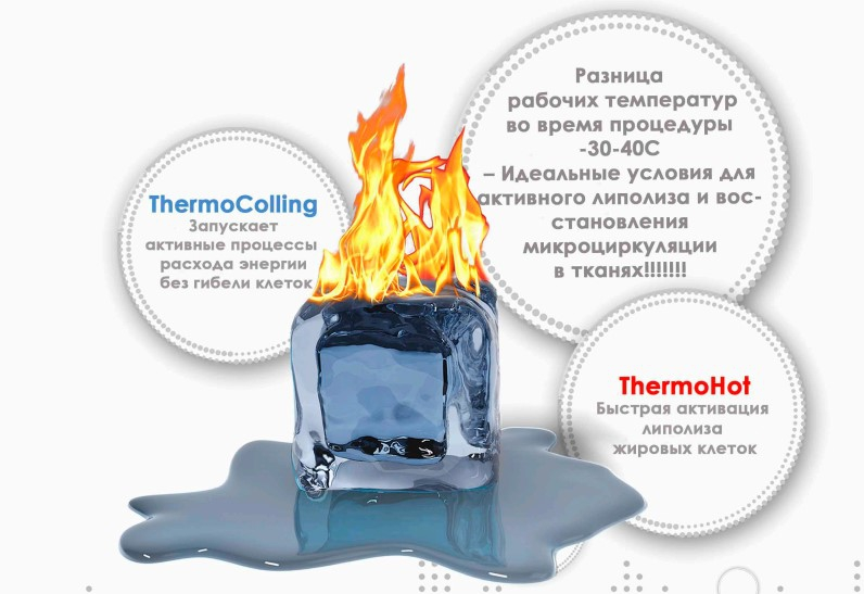 ThermoHot и ThermoCalling